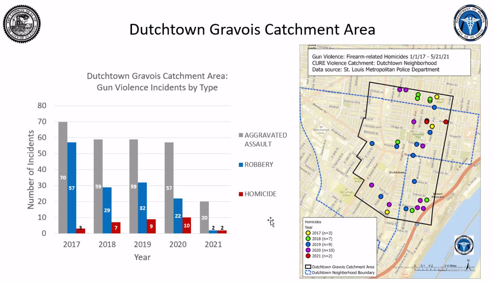 Map of violent crime in Dutchtown year over year showing sharp decreases since implementing the Cure Violence program.